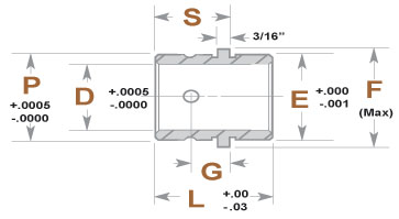 Guided Ejection Bushings