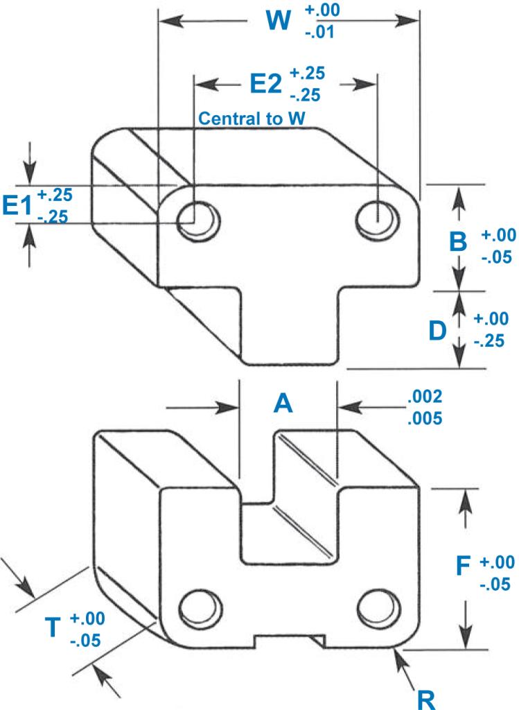 Metric Side Locks
